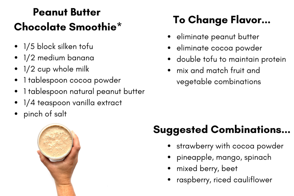 Recipe for homemade supplement to use as a protein food for kids.  Includes a fifth a block of silken tofu, half banana, half cup whole milk, 1 tablespoon cocoa powder, 1 tablespoon natural peanut butter, splash of vanilla extract and a pinch of salt.  Offers flavor alternatives by eliminating peanut butter and cocoa powder and using fruit to flavor and adding extra tofu to maintain protein content.