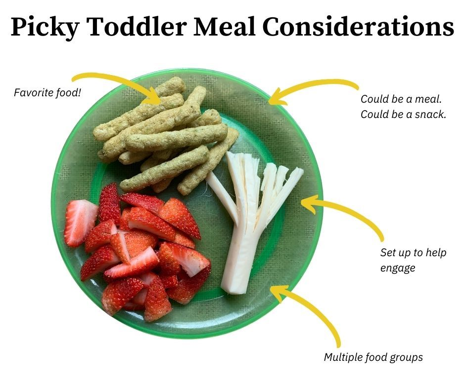 Example of toddler meal with 4 things to consider when planning.